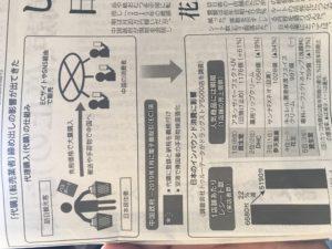 代购→→越境EC
